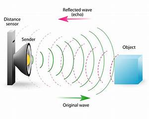 What is echo cancellation and how does it relate to AV ...