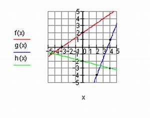 Schnittpunkt Mit Y Achse Berechnen Lineare Funktion : lineare funktionen aufgaben iv mathe brinkmann ~ Themetempest.com Abrechnung