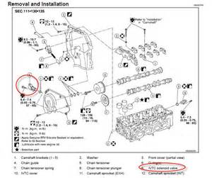 similiar nissan engine diagram keywords nissan altima 2 5 engine diagram oil pan get wiring diagram website