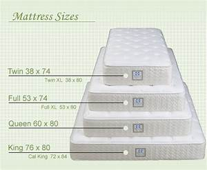 mattresses whistler furniture co With are full and queen the same size
