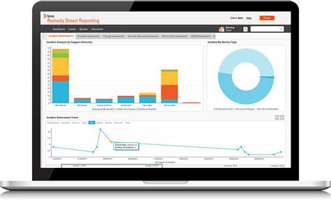 solution manager service desk service desk software bmc software