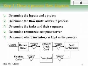 Process Analysis 091025030547 Phpapp02