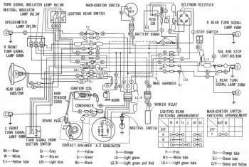 Honda Electrical Wiring Diagram Circuit Diagrams