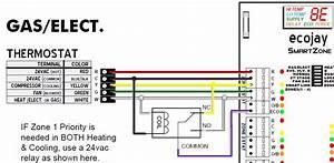 Zoningsupply Com - Zone Control - Smartzone