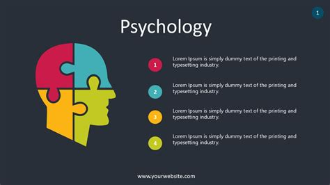psychology lesson  powerpoint template