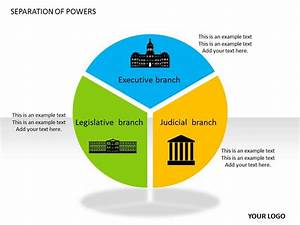 Separation Of Powers Clipart