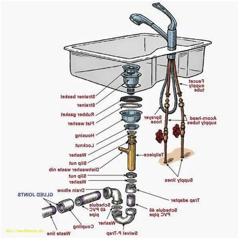 Bathroom Sink Plumbing Diagram by New Bathroom Sink Plumbing Diagram Model Home Sweet Home