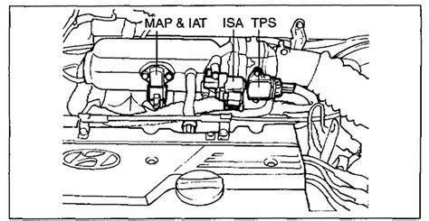 Hyundai Santum Fe 2001 Engine Diagram Air by Iat Fault On Hyundai Sanat Fe 2003 But Cant Find It Or Maf