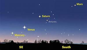 Get Up Early, See Five Visible Planets at Once! - Sky ...