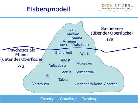 eisbergmodell beispiele veerlebaetens