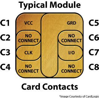 sim mobile tech