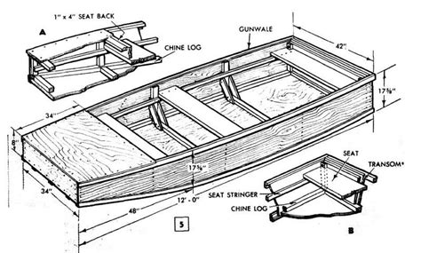 wooden jon boat plans      prepare