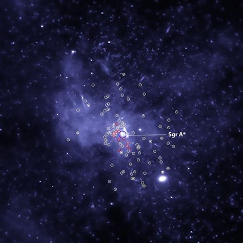 Thousands Black Holes Near Milky Way Center Space