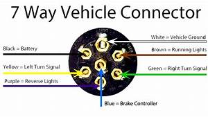 Ford Trailer Wiring Diagram 7 Way