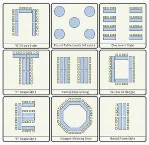 78 Best Images About Room Setups  U0026 Diagrams On Pinterest