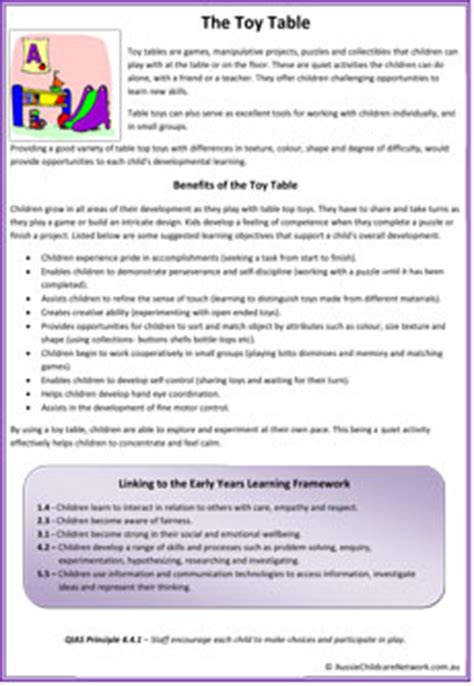 interest area posters aussie childcare network
