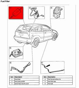 I Have A 2003 Ford Focus Se I Need To Put A Fuel Filter On It Where Is The Fuel Filter Located