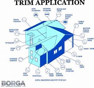 Trim Profiles