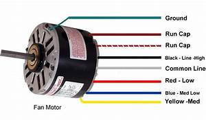 Furnace Blower Motor Wiring Explained Blowerdownload Free