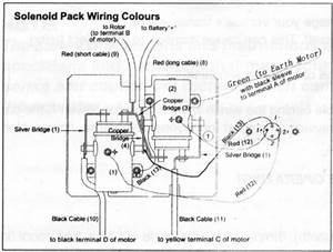 Electric Winch Manual -  U0414 U043e U043a U0443 U043c U0435 U043d U0442 U0430 U0446 U0438 U044f