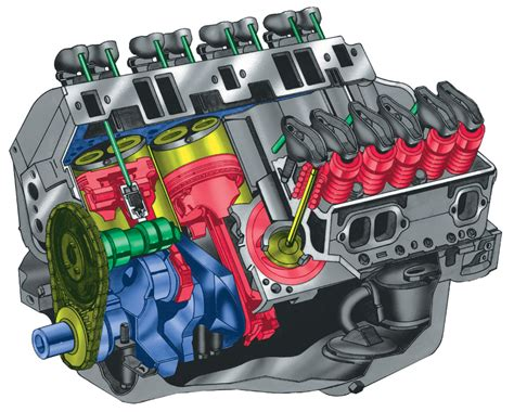 To Rebuild by Jasper Engines And Transmissions Co Op Program