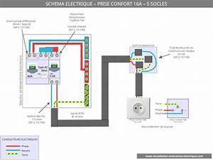 Eclairage Sans Branchement Electrique : le sch ma lectrique d 39 une prise de courant ~ Melissatoandfro.com Idées de Décoration