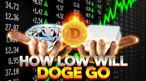 CRAZY DOGECOIN PRICE RALLY WHAT IS HAPPENING WITH DOGECOIN ...