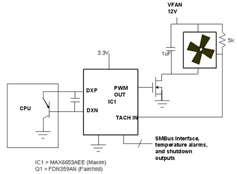 Circuit Makes Pwm Fan Drive Linear With Temperature Change