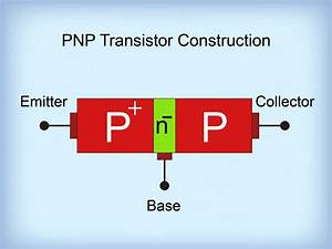 Introduction To Bipolar Transistors  U00bb Technology Transfer