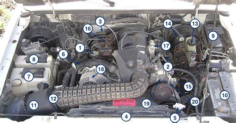 1991 Cobalt Fuse Box by 1991 Ford Ranger Fuse Box Wiring Images