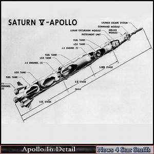 Digital Scan Of A Diagram Of Nasa U0026 39 S Saturn 5 Rocket Including Lunar Lander  From The Apollo