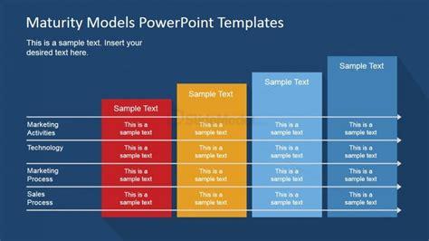marketing strategy maturity  stages model slidemodel