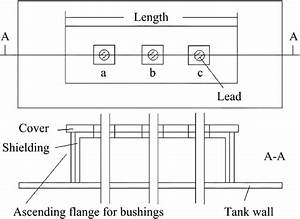 Sketch Of The Ascending Flange Of The Bushings Of The Transformer