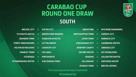 SHRIMPS DRAW GRIMSBY IN CARABAO CUP - News - Morecambe
