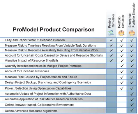 product comparison template promodel newsletter