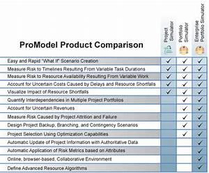 ProModel Online Newsletter
