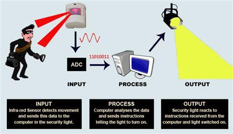 IGCSE ICT - Control Devices - Examples