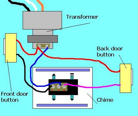 how to install a doorbell with transformer side of doorbell hell doityourself com community forums