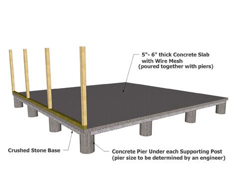 Pier Foundation Design by Post And Pier Foundation House Plans