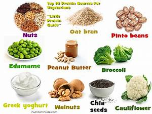 Top 10 Protein Sources For Vegetarians