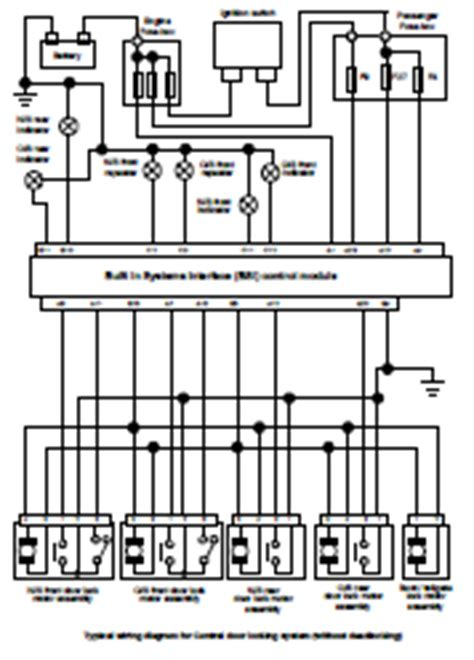peugeot 206 wiring diagram for central door locking circuit wiring diagrams
