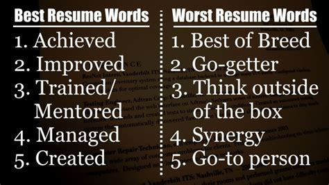 worst words    resumes