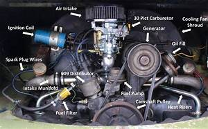 Vw Air Cooled Engine Parts Diagram     In 2020