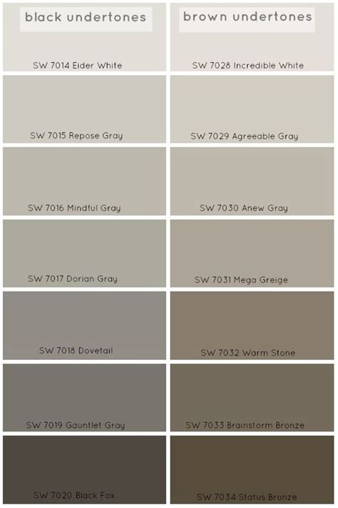 how to choose the grey paint color gray paint