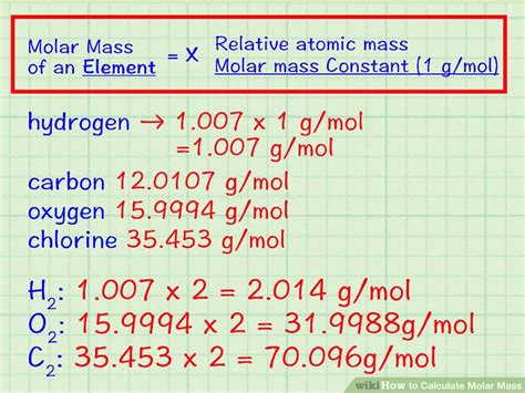 calculate molar mass  steps  pictures wikihow