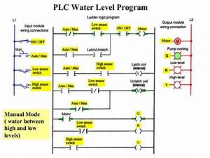 47 Ladder Logic Design  Plcs  Small Assembly Robot Integration Concepts Within The Plc