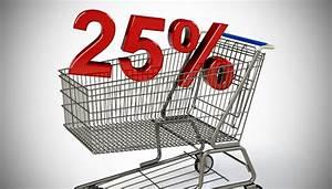 Aumento dell'IVA al 25% 4% e 13%: come perché quando BlogFinanza