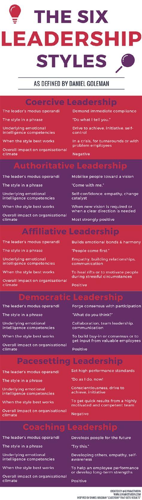 leadership styles infographic