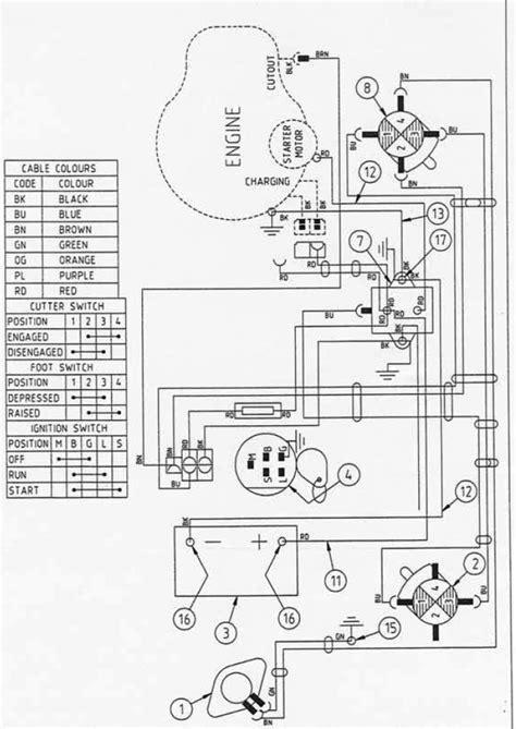 Brigg And Stratton 11 Hp Wiring Diagram by 540cc 21 Hp Briggs And Stratton Parts Diagram