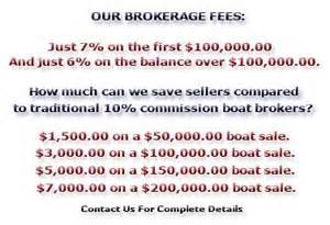 Financing Boat Purchase by Ontario Marine Brokers Financing A Boat